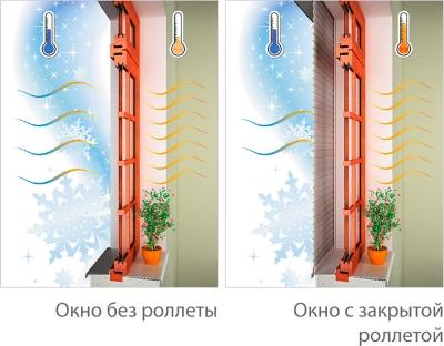 Рольставни эффективный метод энергосбережения